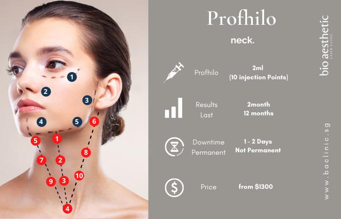 profhilo neck