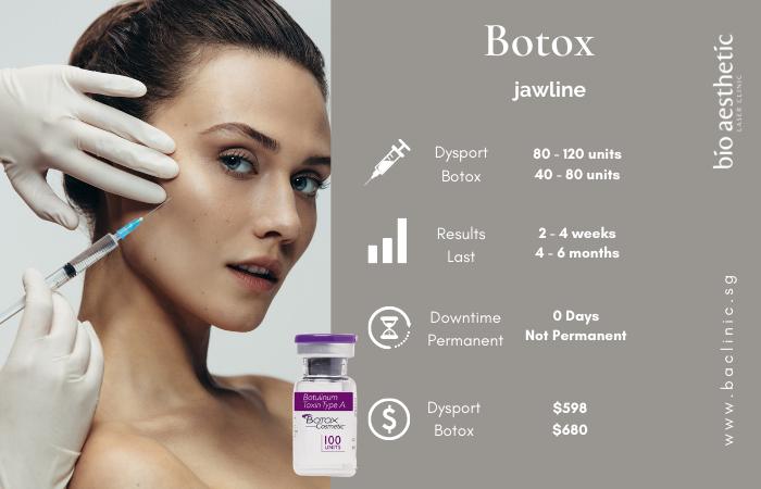 botox price - how long does botox last - jaw botox