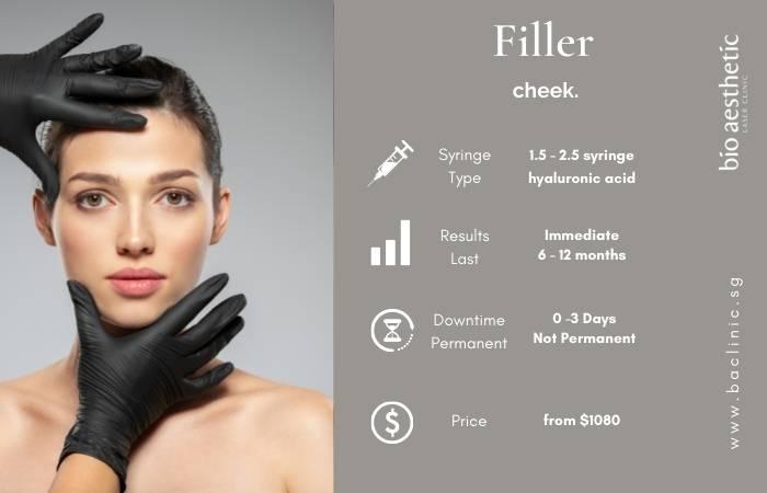 benefits of cheek fillers